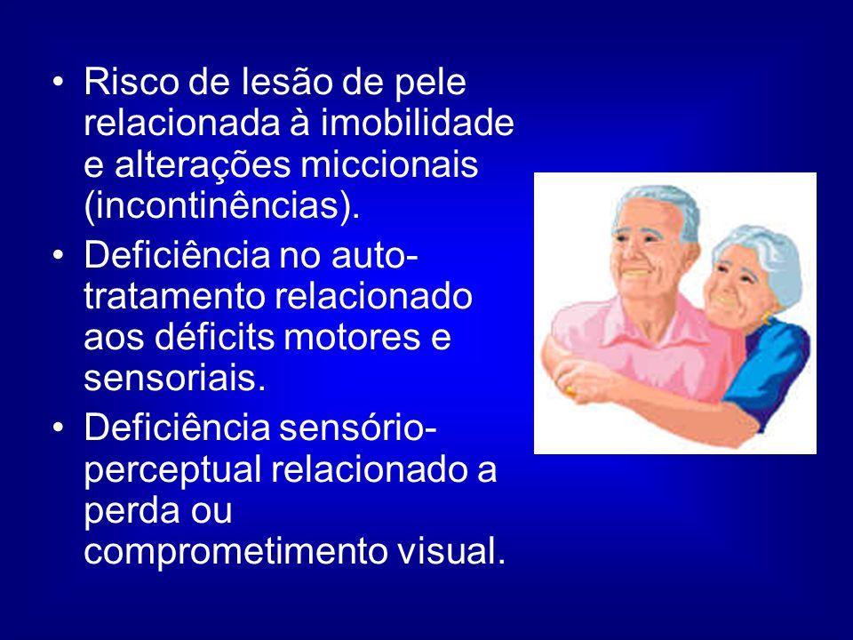 Risco de lesão de pele relacionada à imobilidade e alterações miccionais (incontinências).