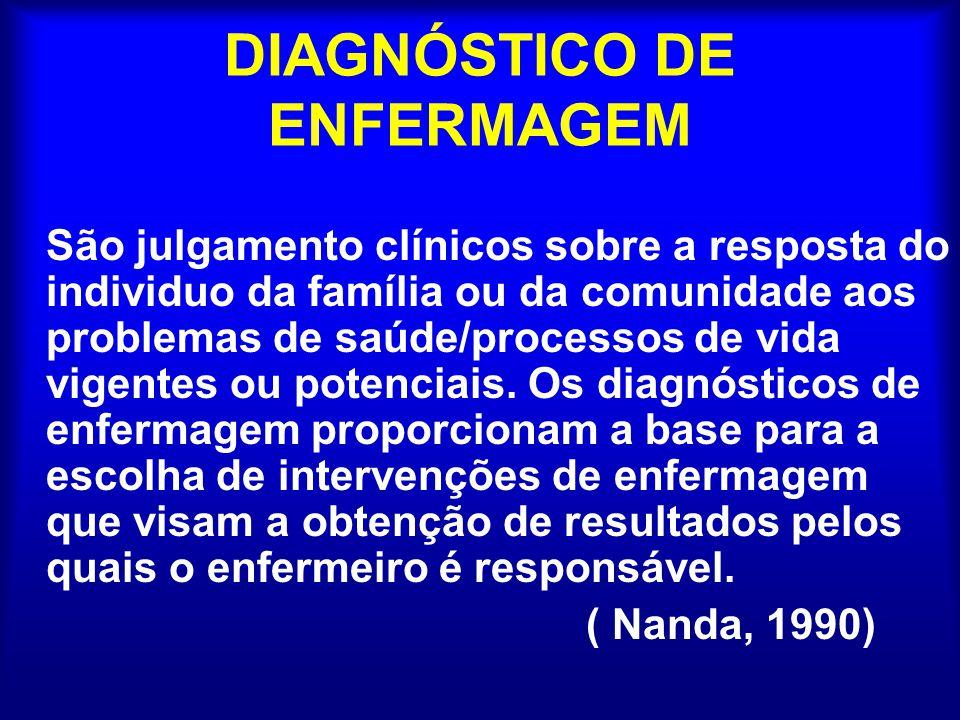 DIAGNÓSTICO DE ENFERMAGEM São julgamento clínicos sobre a resposta do individuo da família ou da comunidade aos problemas de saúde/processos de vida vigentes ou potenciais.
