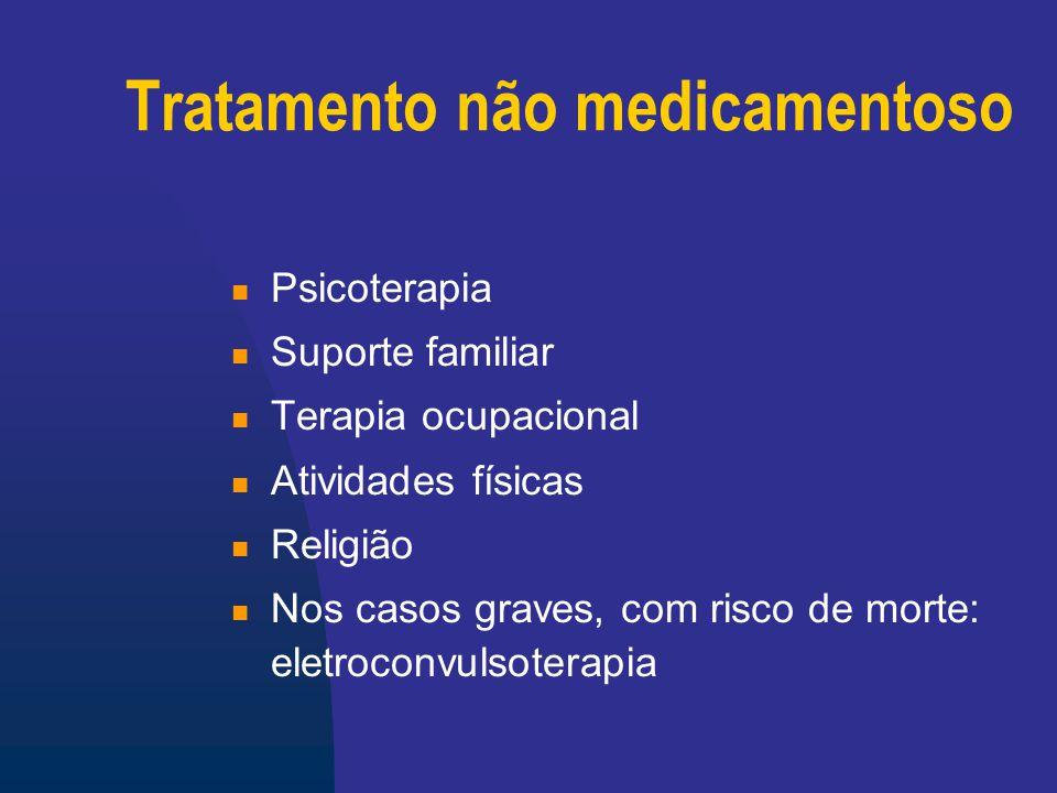 Tratamento medicamentoso Longa duração Efeitos colaterais precoces Efeito terapêutico tardio Resposta muito individual