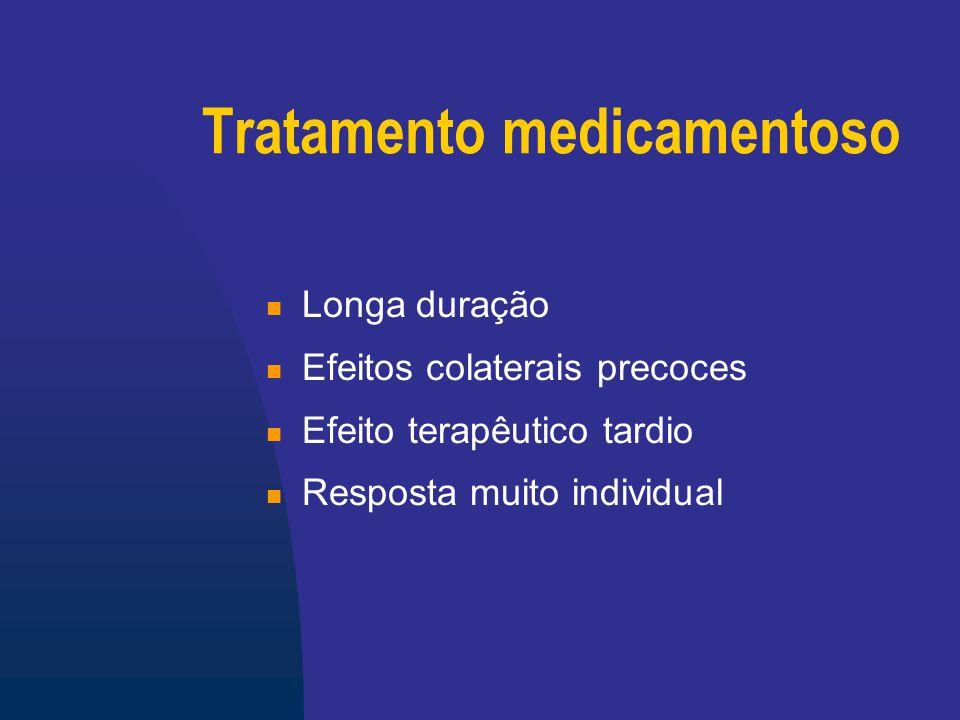 Tratamento medicamentoso ISRS Mianserina, Mirtazapina Trazodona Tricíclicos Tianeptina Bupropiona Venlafaxina