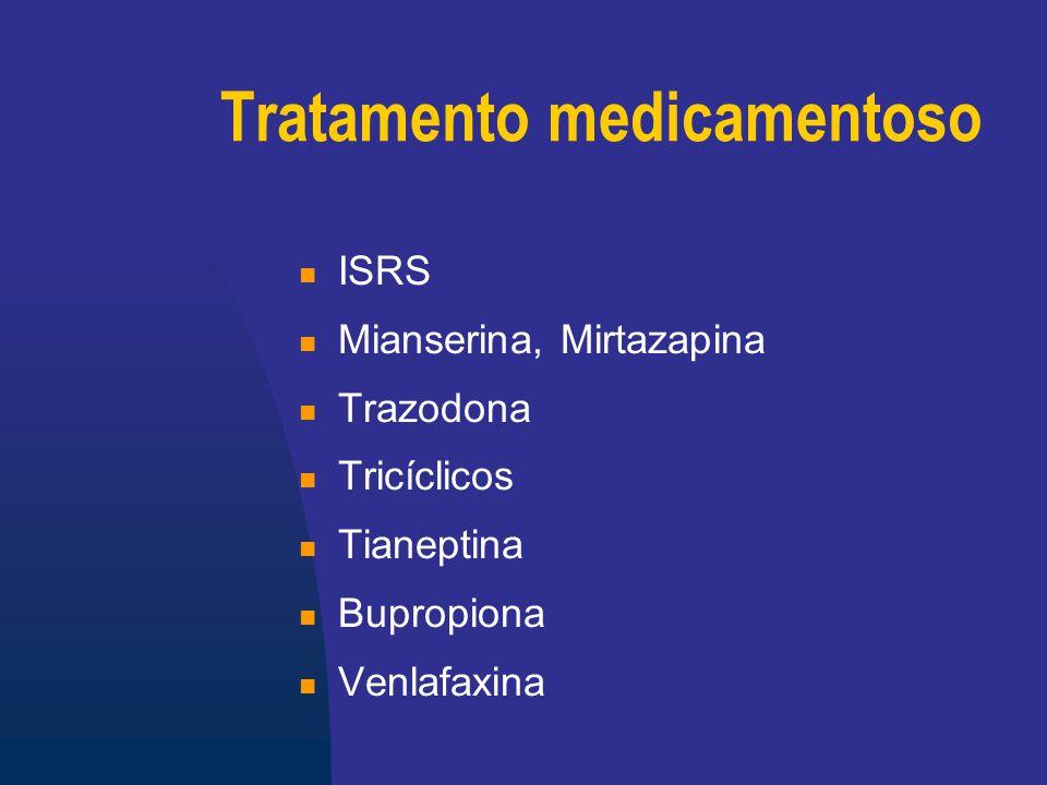 Prognóstico Geralmente bom Recidivas frequentes Necessidade de acompanhamento clínico regular.