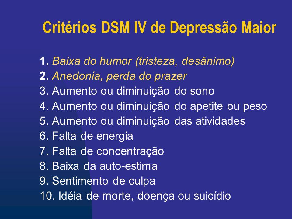 Depressão no idoso Sintomas atípicos Diagnóstico difícil Principais sinais: dor moral e lentificação ideomotora As máscaras da depressão