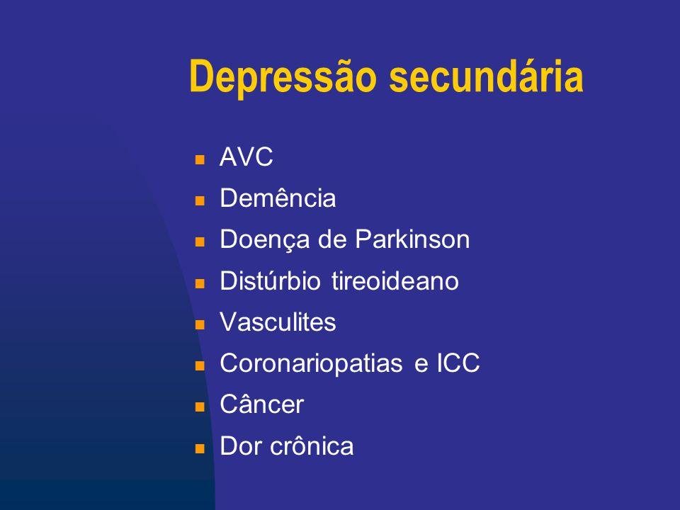 Depressão secundária Indometacina, Opióides Sulfonamida, Etambutol Digital, Clonidina, Metildopa, Reserpina, Hidralazina, Metoprolol, Propranolol, Indapamida, Prazosin, Procainamida Álcool, Anfetaminas Barbitúricos, Benzodiazepínicos, Haloperidol, Fenotiazídicos, L-Dopa Corticosteróides, Cimetidina Agentes antineoplásicos