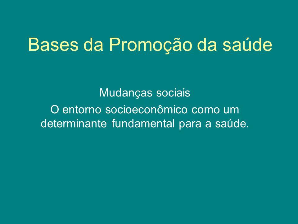 Bases da Promoção da saúde Mudanças sociais O entorno socioeconômico como um determinante fundamental para a saúde.