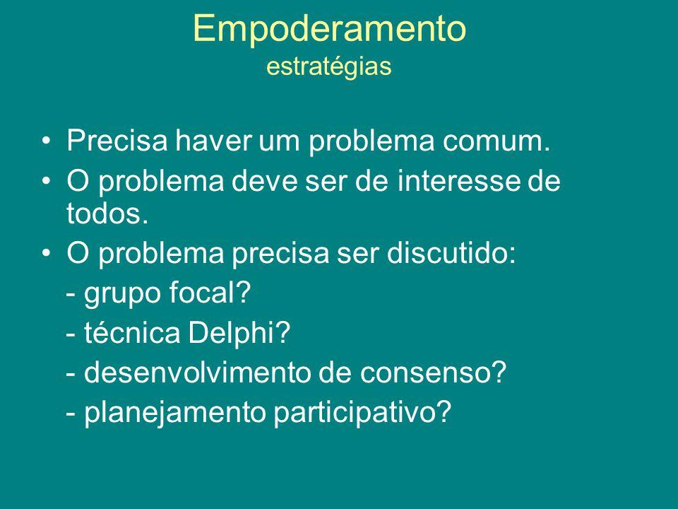 Empoderamento estratégias Precisa haver um problema comum. O problema deve ser de interesse de todos. O problema precisa ser discutido: - grupo focal?