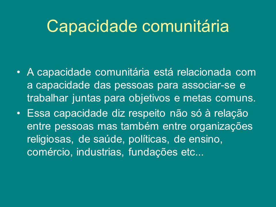 Capacidade comunitária A capacidade comunitária está relacionada com a capacidade das pessoas para associar-se e trabalhar juntas para objetivos e metas comuns.