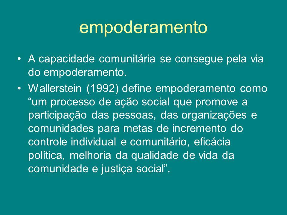 """empoderamento A capacidade comunitária se consegue pela via do empoderamento. Wallerstein (1992) define empoderamento como """"um processo de ação social"""
