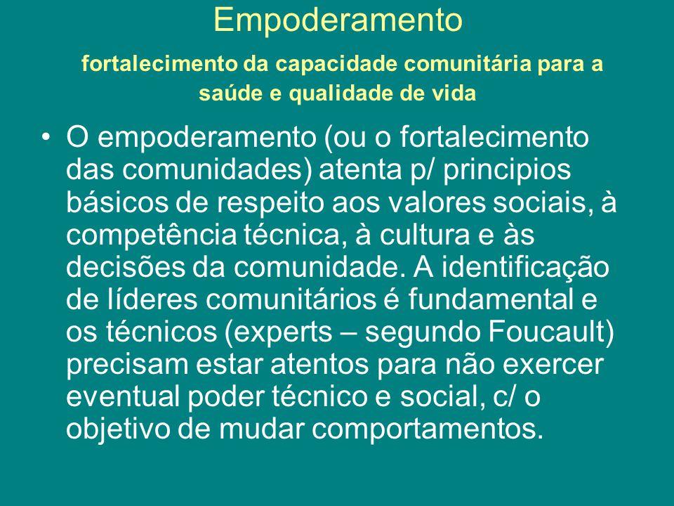 Empoderamento fortalecimento da capacidade comunitária para a saúde e qualidade de vida O empoderamento (ou o fortalecimento das comunidades) atenta p/ principios básicos de respeito aos valores sociais, à competência técnica, à cultura e às decisões da comunidade.