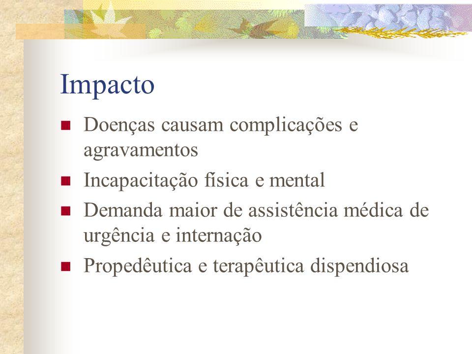 Impacto Doenças causam complicações e agravamentos Incapacitação física e mental Demanda maior de assistência médica de urgência e internação Propedêu