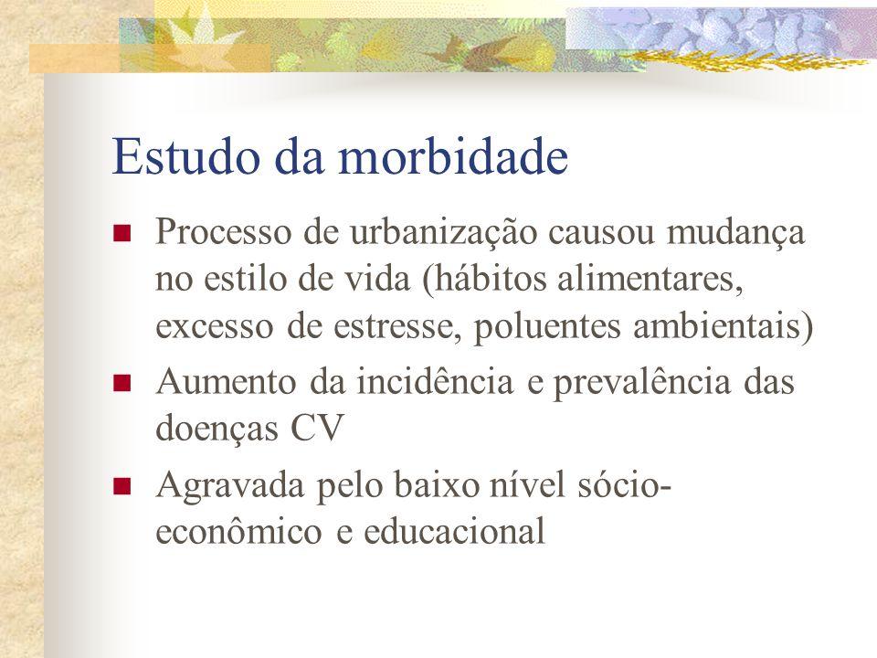 Estudo da morbidade Processo de urbanização causou mudança no estilo de vida (hábitos alimentares, excesso de estresse, poluentes ambientais) Aumento