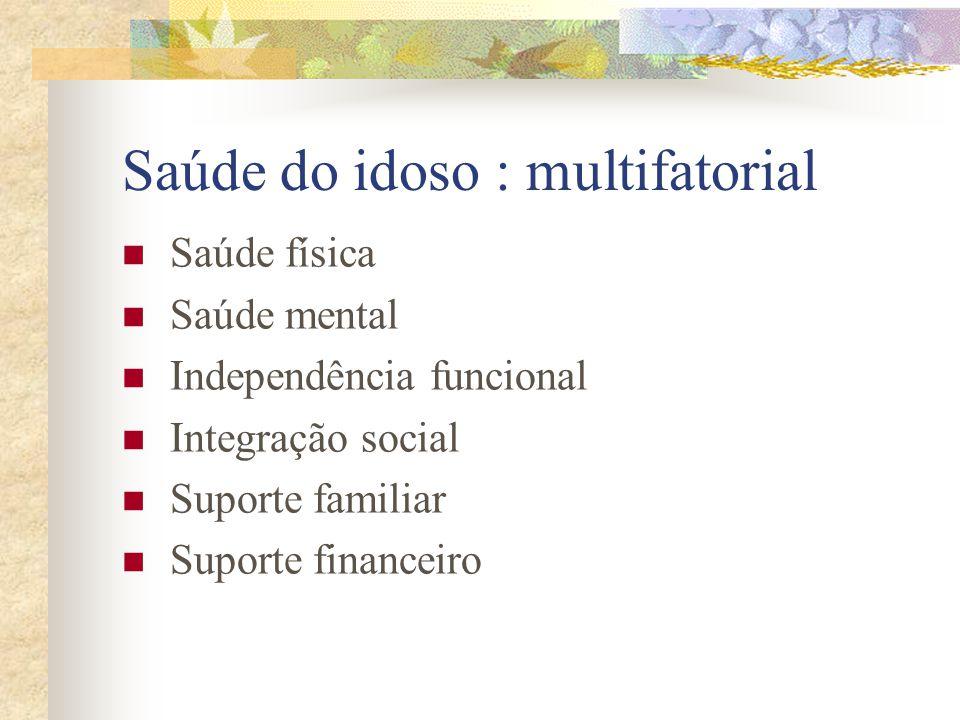 Saúde do idoso : multifatorial Saúde física Saúde mental Independência funcional Integração social Suporte familiar Suporte financeiro