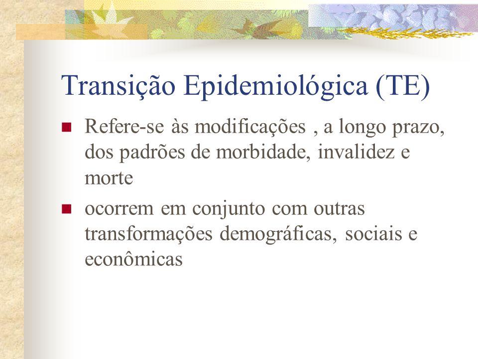 Transição Epidemiológica (TE) Refere-se às modificações, a longo prazo, dos padrões de morbidade, invalidez e morte ocorrem em conjunto com outras tra