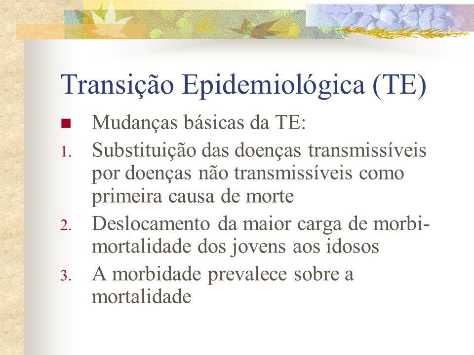 Transição Epidemiológica (TE) Mudanças básicas da TE: 1. Substituição das doenças transmissíveis por doenças não transmissíveis como primeira causa de