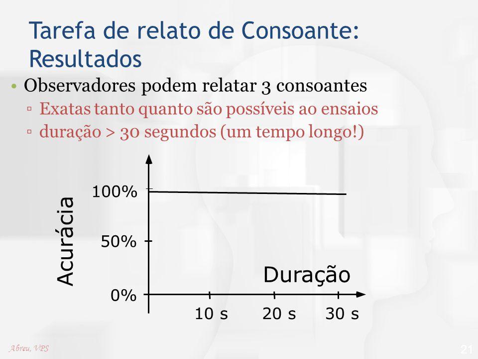 Tarefa de relato de Consoante: Resultados Observadores podem relatar 3 consoantes ▫Exatas tanto quanto são possíveis ao ensaios ▫duração > 30 segundos