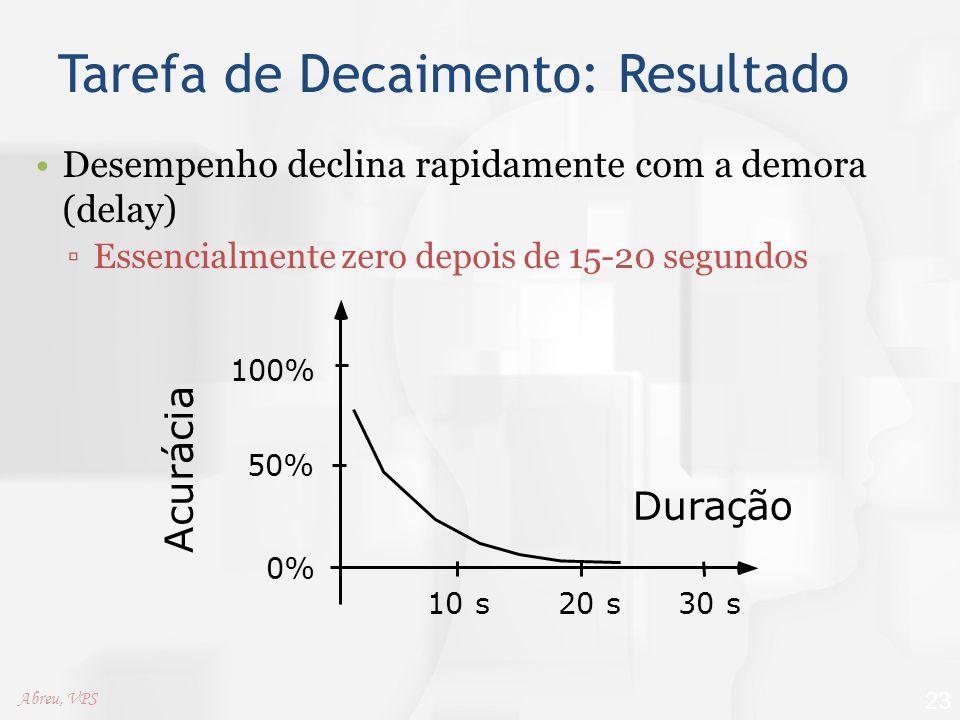 Tarefa de Decaimento: Resultado Desempenho declina rapidamente com a demora (delay) ▫Essencialmente zero depois de 15-20 segundos 23 Duração Acurácia