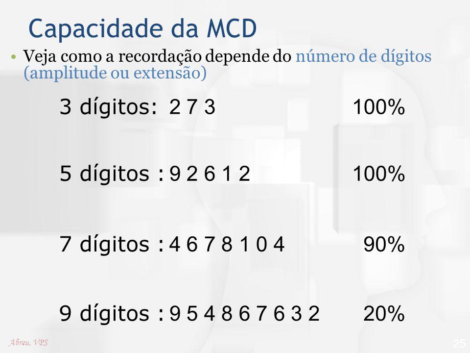 Capacidade da MCD Veja como a recordação depende do número de dígitos (amplitude ou extensão) 25 3 dígitos: 2 7 3100% 5 dígitos : 9 2 6 1 2100% 7 dígi