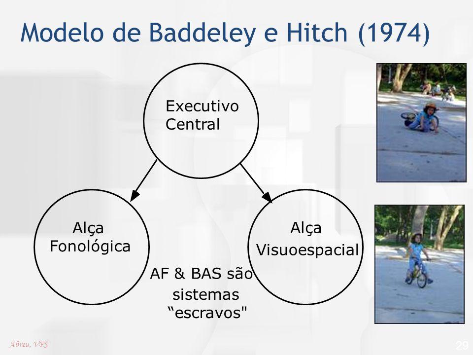 """Modelo de Baddeley e Hitch (1974) 29 Executivo Central Fonológica Alça Visuoespacial Alça AF & BAS são """"escravos"""