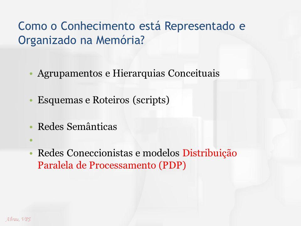Como o Conhecimento está Representado e Organizado na Memória? Agrupamentos e Hierarquias Conceituais Esquemas e Roteiros (scripts) Redes Semânticas R