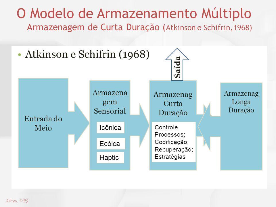 O Modelo de Armazenamento Múltiplo Armazenagem de Curta Duração ( Atkinson e Schifrin,1968) Atkinson e Schifrin (1968) Entrada do Meio Armazena gem Se