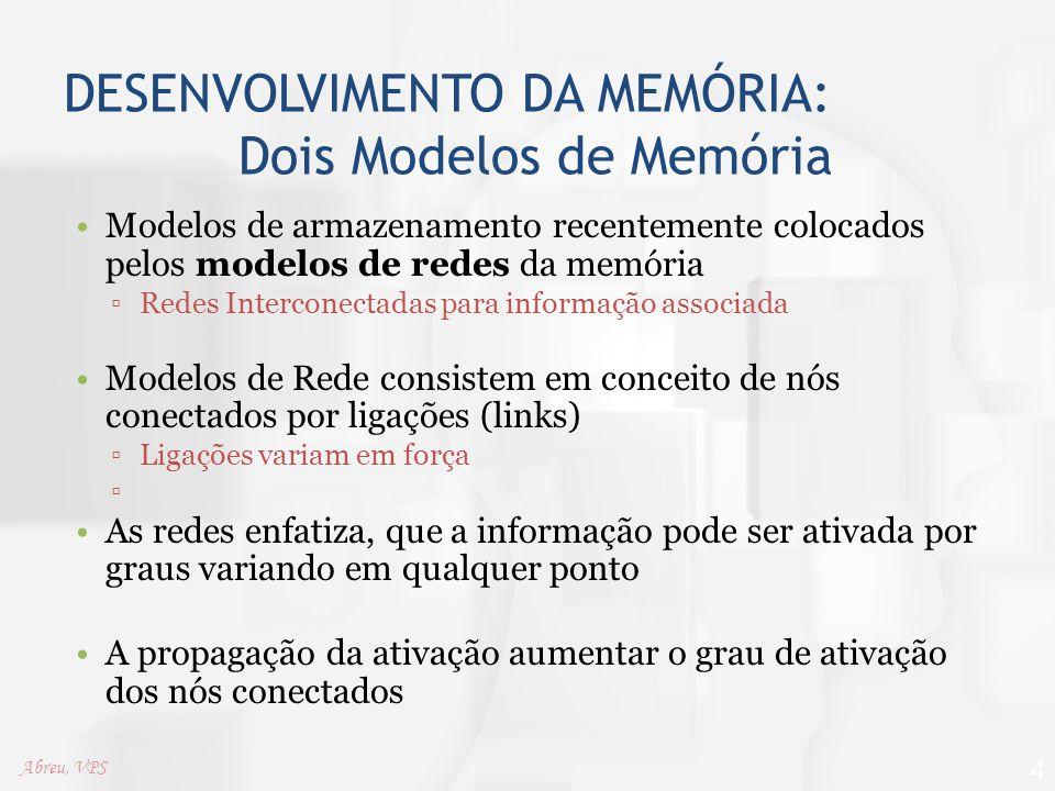 DESENVOLVIMENTO DA MEMÓRIA: Dois Modelos de Memória Modelos de armazenamento recentemente colocados pelos modelos de redes da memória ▫Redes Intercone