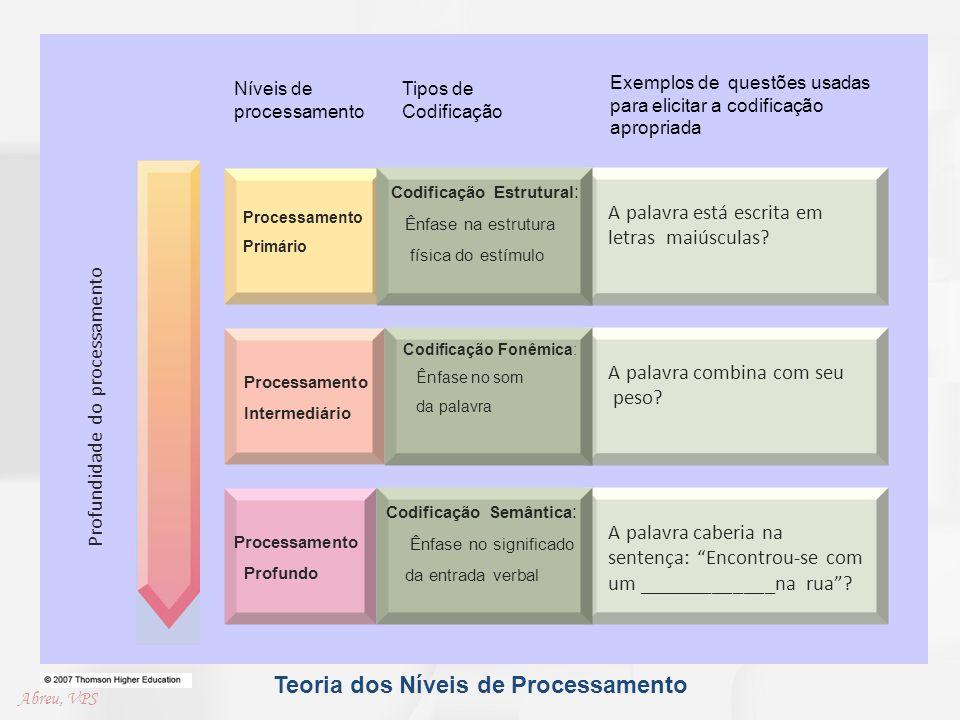 """Teoria dos Níveis de Processamento A palavra está escrita em letras maiúsculas? A palavra combina com seu peso? A palavra caberia na sentença: """"Encont"""