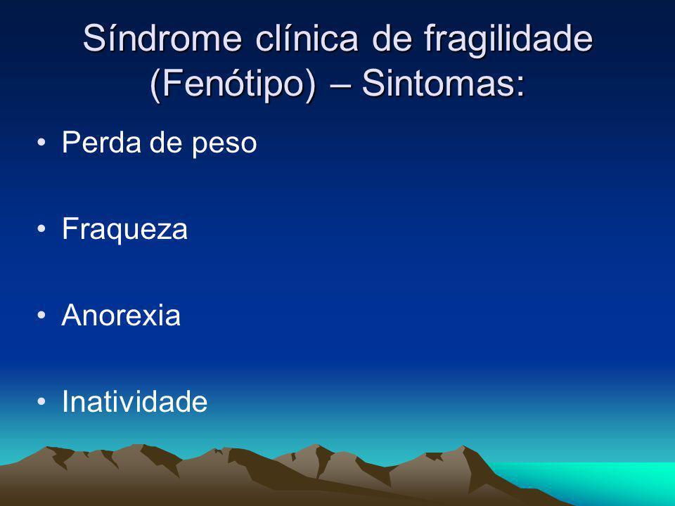 Síndrome clínica de fragilidade (Fenótipo) – Sintomas: Perda de peso Fraqueza Anorexia Inatividade