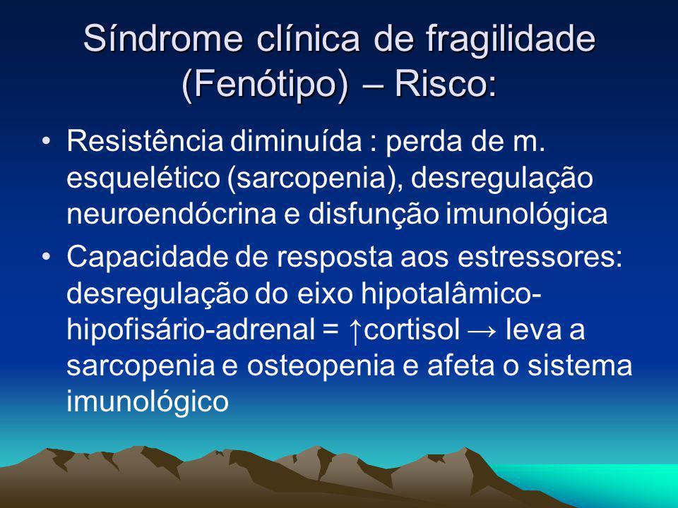 Síndrome clínica de fragilidade (Fenótipo) – Risco: Resistência diminuída : perda de m. esquelético (sarcopenia), desregulação neuroendócrina e disfun