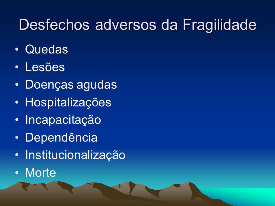 Desfechos adversos da Fragilidade Quedas Lesões Doenças agudas Hospitalizações Incapacitação Dependência Institucionalização Morte
