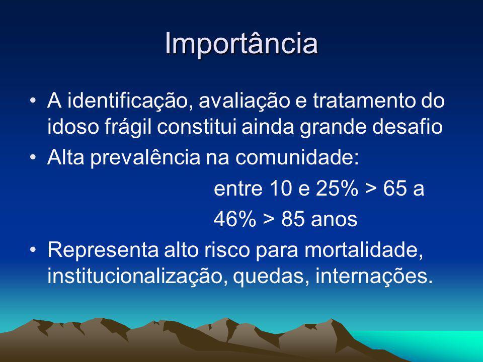 Importância A identificação, avaliação e tratamento do idoso frágil constitui ainda grande desafio Alta prevalência na comunidade: entre 10 e 25% > 65