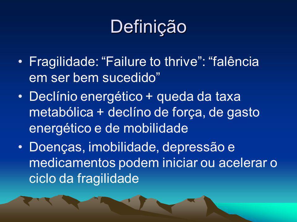 """Definição Fragilidade: """"Failure to thrive"""": """"falência em ser bem sucedido"""" Declínio energético + queda da taxa metabólica + declíno de força, de gasto"""