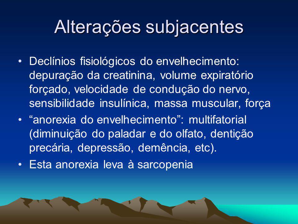 Sarcopenia Perda de massa magra corporal (m.