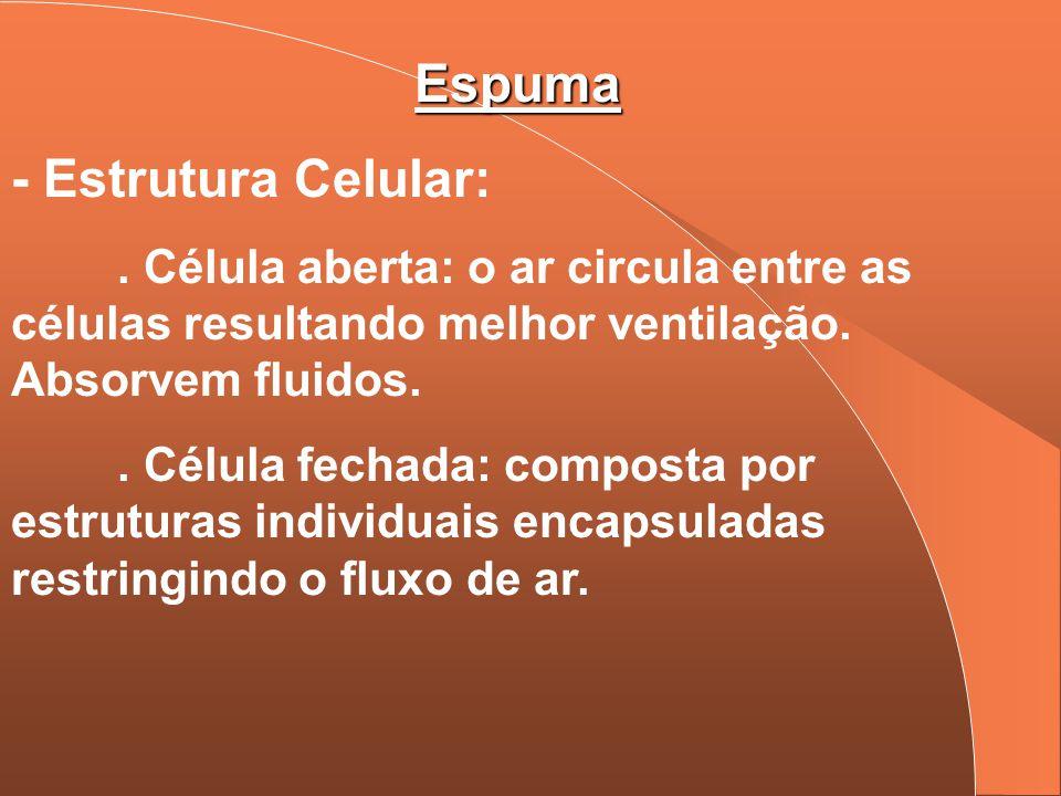 Espuma - Estrutura Celular:. Célula aberta: o ar circula entre as células resultando melhor ventilação. Absorvem fluidos.. Célula fechada: composta po