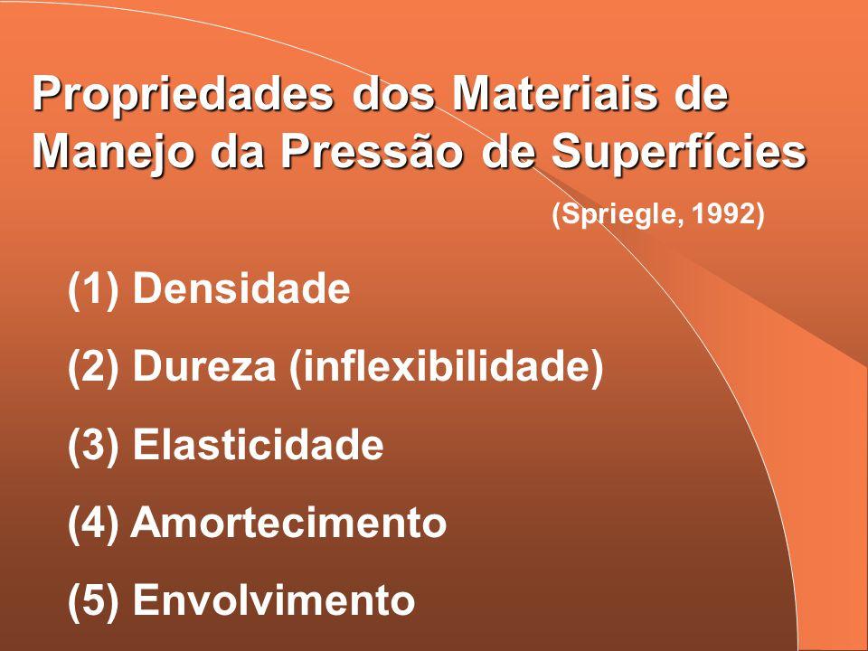 (1) Densidade (2) Dureza (inflexibilidade) (3) Elasticidade (4) Amortecimento (5) Envolvimento Propriedades dos Materiais de Manejo da Pressão de Supe