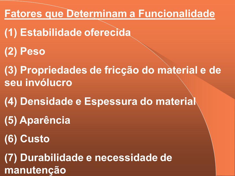 Fatores que Determinam a Funcionalidade (1) Estabilidade oferecida (2) Peso (3) Propriedades de fricção do material e de seu invólucro (4) Densidade e