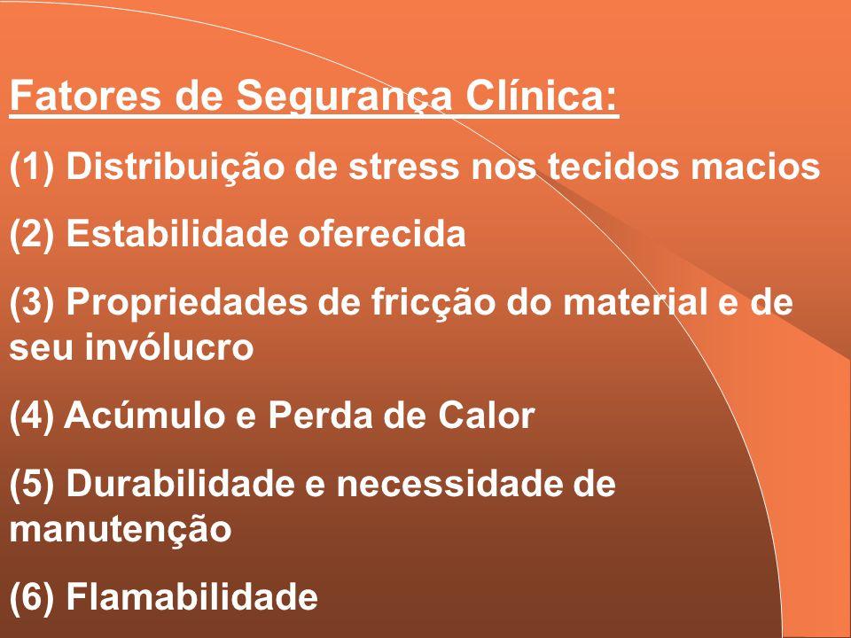 Fatores de Segurança Clínica: (1) Distribuição de stress nos tecidos macios (2) Estabilidade oferecida (3) Propriedades de fricção do material e de se