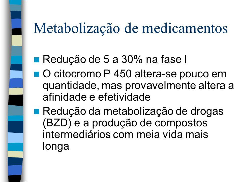 Metabolização de medicamentos Redução de 5 a 30% na fase I O citocromo P 450 altera-se pouco em quantidade, mas provavelmente altera a afinidade e efetividade Redução da metabolização de drogas (BZD) e a produção de compostos intermediários com meia vida mais longa