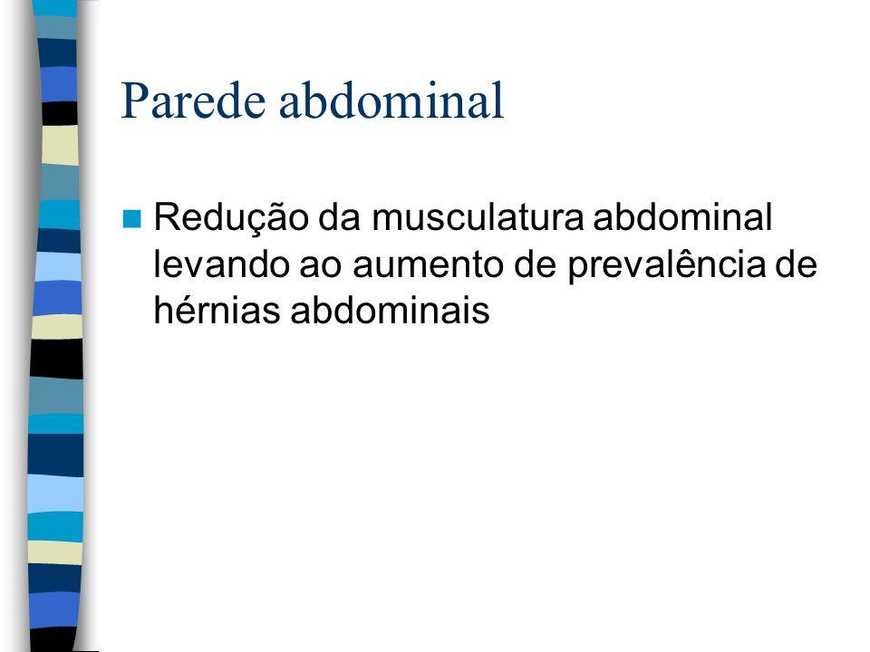 Parede abdominal Redução da musculatura abdominal levando ao aumento de prevalência de hérnias abdominais