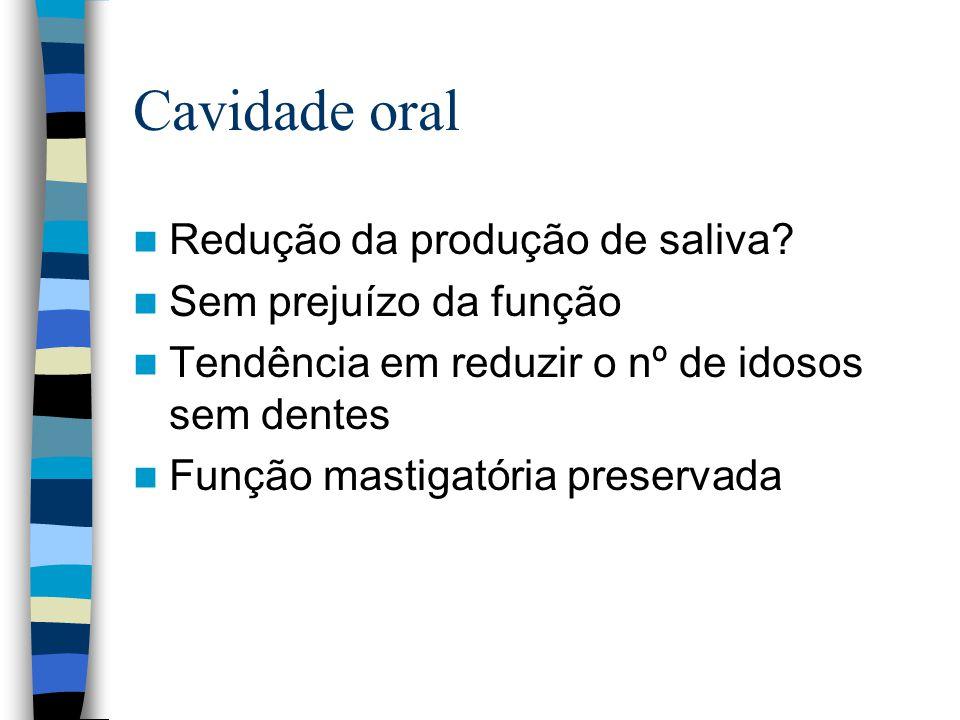 Cavidade oral Redução da produção de saliva.