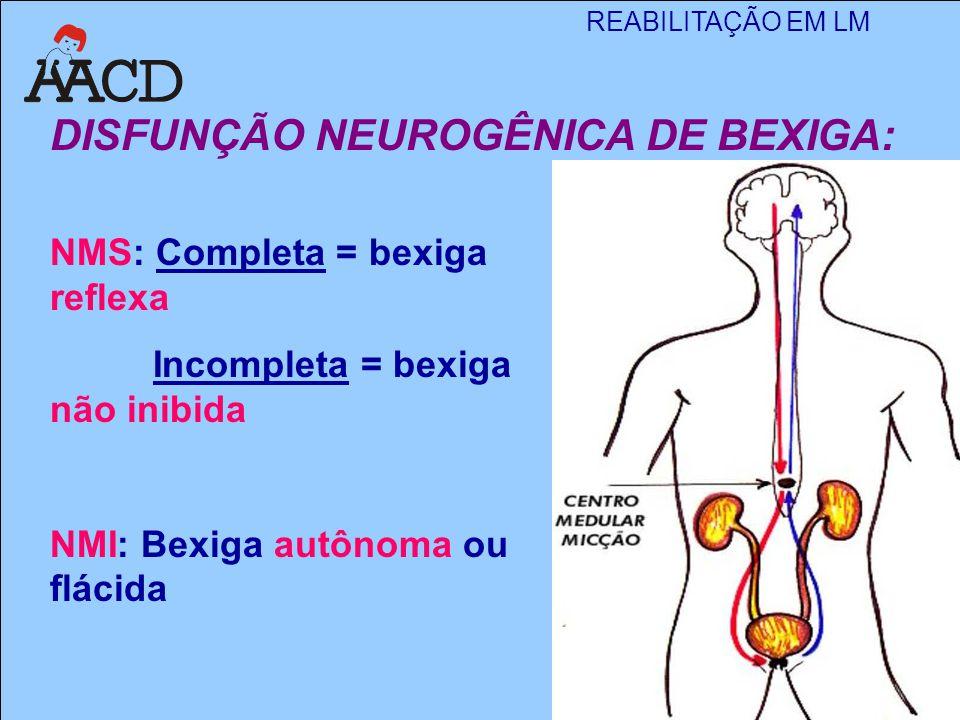 REABILITAÇÃO EM LM M. Angela Gianni DISFUNÇÃO NEUROGÊNICA DE BEXIGA: NMS: Completa = bexiga reflexa Incompleta = bexiga não inibida NMI: Bexiga autôno