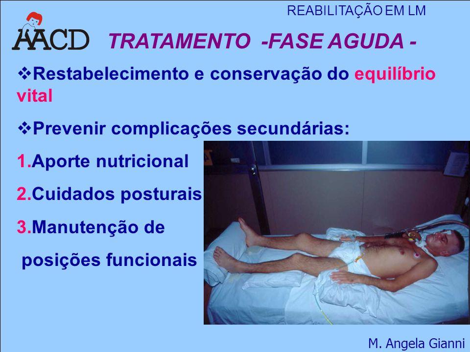 REABILITAÇÃO EM LM M. Angela Gianni  Restabelecimento e conservação do equilíbrio vital  Prevenir complicações secundárias: 1.Aporte nutricional 2.C