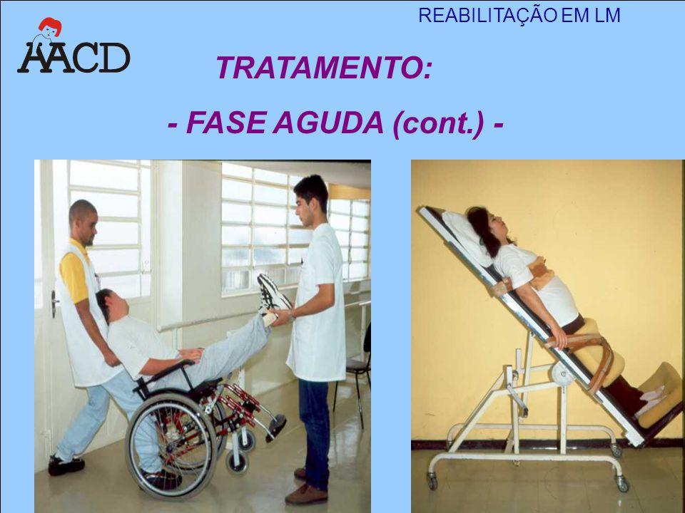 REABILITAÇÃO EM LM M. Angela Gianni TRATAMENTO: - FASE AGUDA (cont.) -