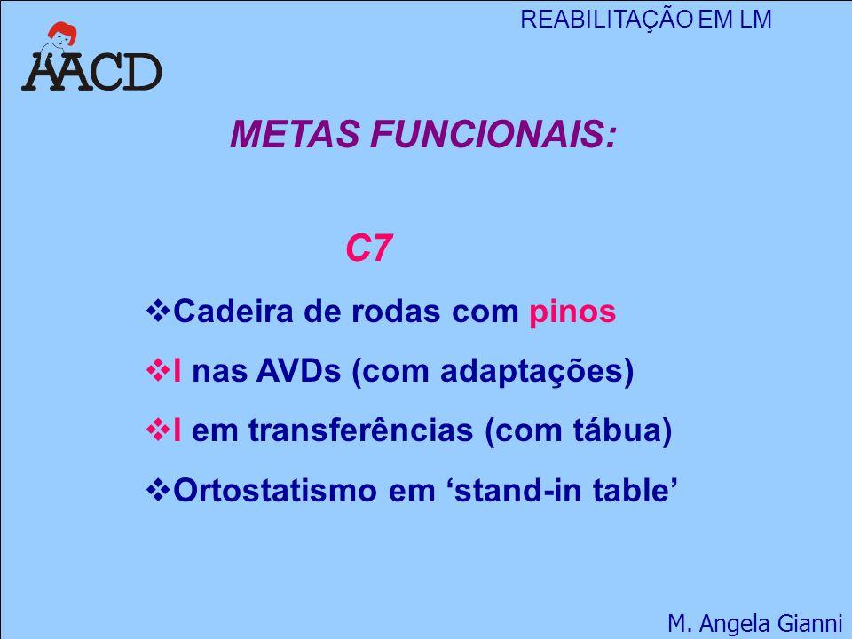 REABILITAÇÃO EM LM M. Angela Gianni METAS FUNCIONAIS: C7  Cadeira de rodas com pinos  I nas AVDs (com adaptações)  I em transferências (com tábua)