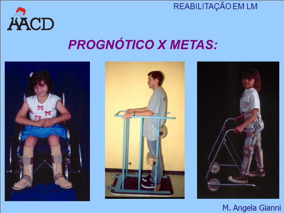 REABILITAÇÃO EM LM M. Angela Gianni PROGNÓTICO X METAS: