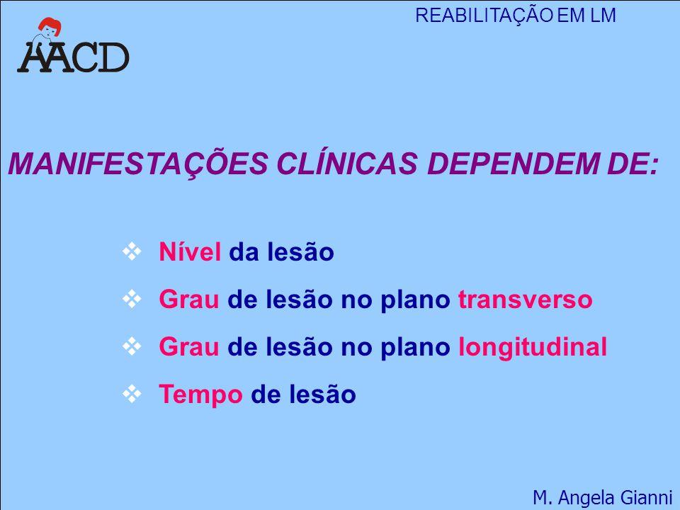 REABILITAÇÃO EM LM M. Angela Gianni  Nível da lesão  Grau de lesão no plano transverso  Grau de lesão no plano longitudinal  Tempo de lesão MANIFE