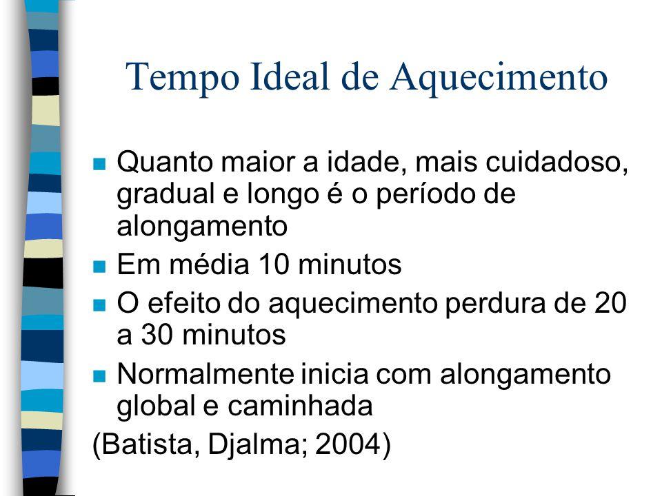 Tempo Ideal de Aquecimento n Quanto maior a idade, mais cuidadoso, gradual e longo é o período de alongamento n Em média 10 minutos n O efeito do aque