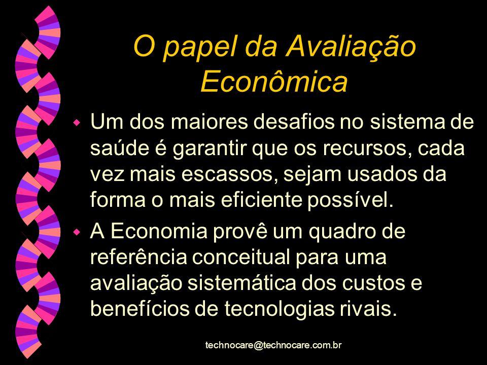 technocare@technocare.com.br Medidas de Resultados na Avaliação Econômica em Saúde Dra.