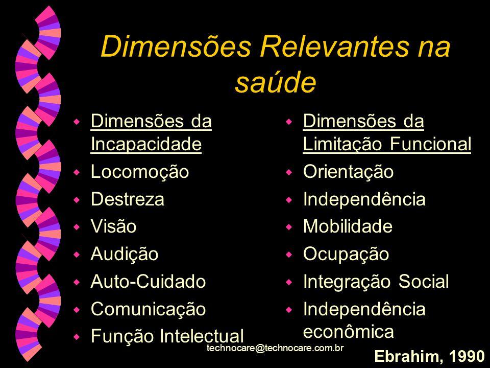 technocare@technocare.com.br Resultados na Avaliação Econômica Boa saúde é: um estado de completo bem- estar físico, mental e social .