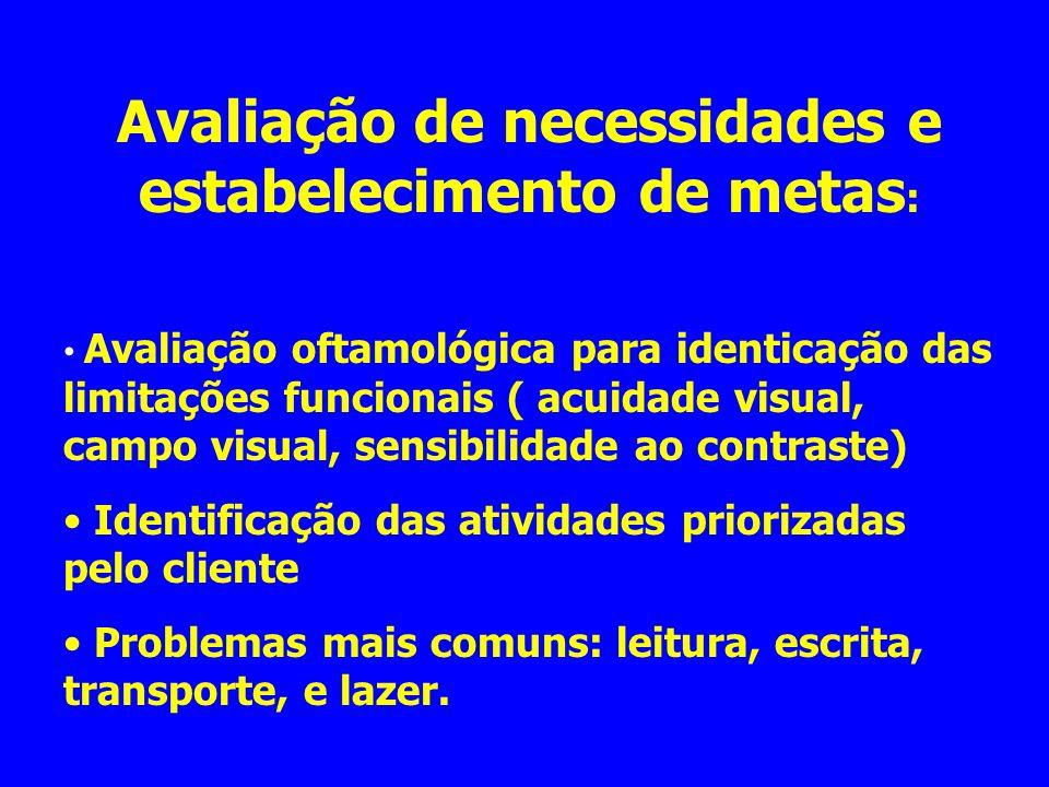 Avaliação de necessidades e estabelecimento de metas : Avaliação oftamológica para identicação das limitações funcionais ( acuidade visual, campo visu