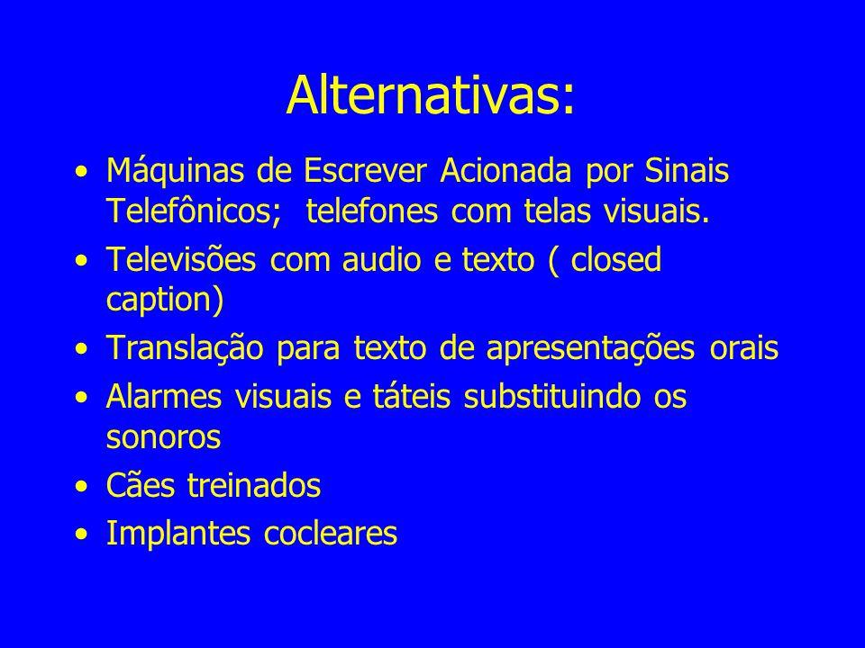 Alternativas: Máquinas de Escrever Acionada por Sinais Telefônicos; telefones com telas visuais. Televisões com audio e texto ( closed caption) Transl
