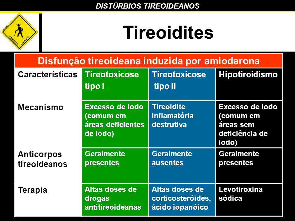 DISTÚRBIOS TIREOIDEANOS Tireoidites Disfunção tireoideana induzida por amiodarona CaracterísticasTireotoxicose tipo I Tireotoxicose tipo II Hipotiroid